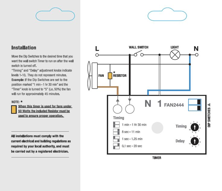 Unique Wiring Diagram Of An Extractor Fan Diagram Diagramsample Diagramtemplate Wiringdiagram Diagramchart Simple Bathroom Renovation Extractor Fans Timer