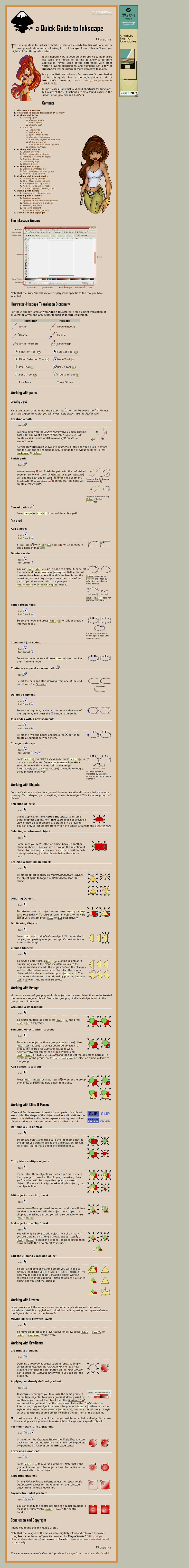 Quick Guide To Inkscape Reference Y Stuff Pinterest