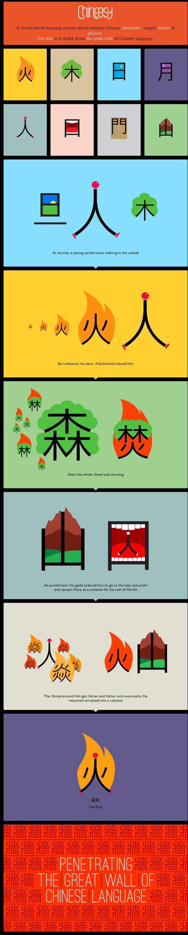 #Infographic #Infografia Chineasy: Visual Guide to learn Chinese,Chineasy: Guia visual para aprender Chino...http://www.chineasy.org/