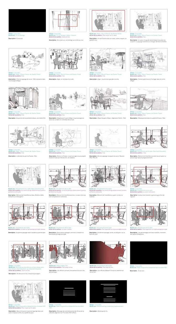Best Images About Storyboards On   International