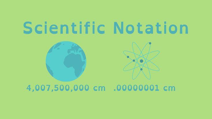 Scientific Notation  http://www.pbslearningmedia.org/resource/muen-math-ee-scientific-notation/scientific-notation/