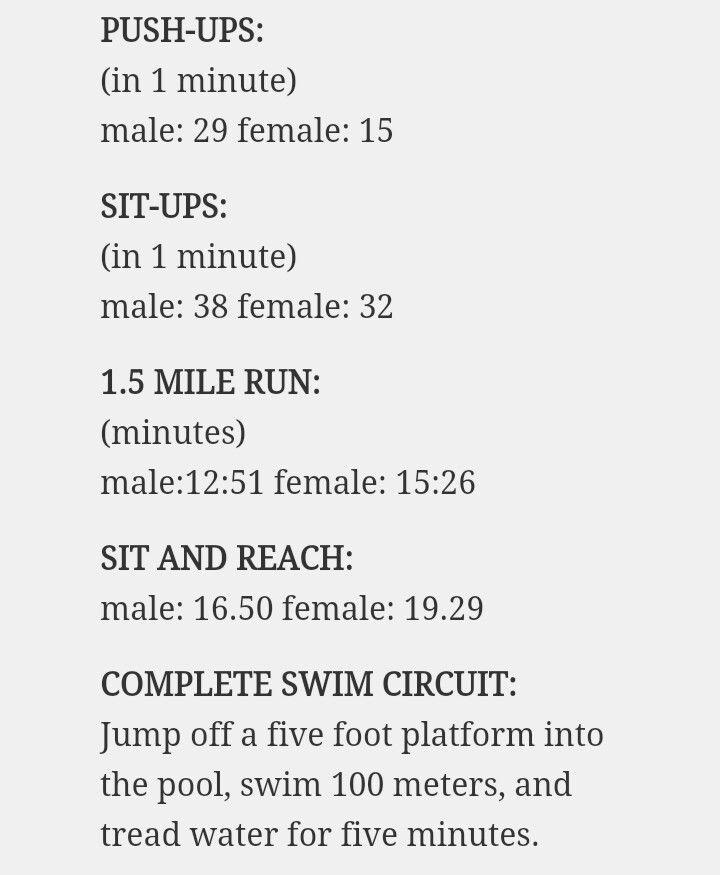 Coast guard requirements