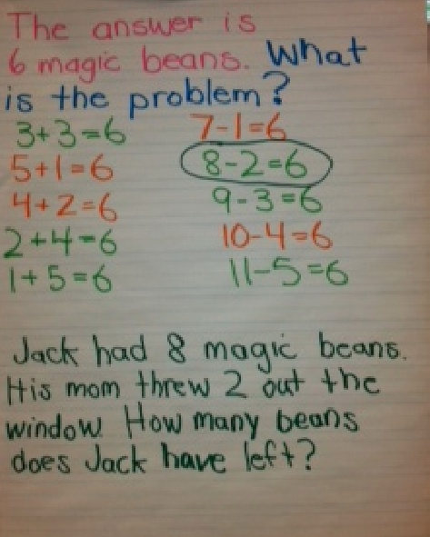 Math- Give them the answer and they write the math problem.  We did this with Jack and the Beanstalk.