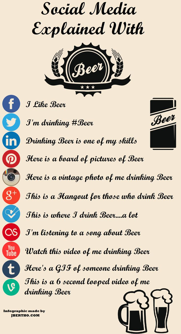 Social Media Explained with Beer #Infographic #SocialMedia