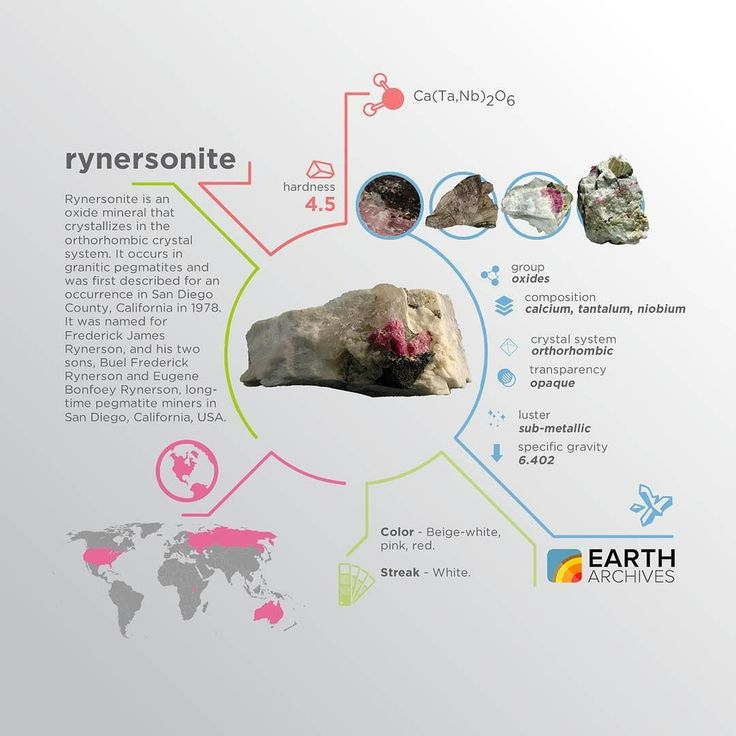 Rynersonite is named for Frederick James Rynerson and his two sons Buel Frederick Rynerson and Eugene Bonfoey Rynerson  long-time pegmatite miners in San Diego California USA. #science #nature #geology #minerals #rocks #infographic #earth #rynersonite #sandiego