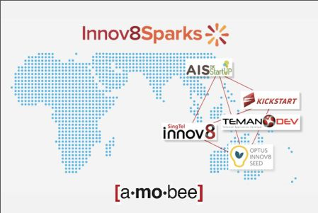 Innovation Workspaces -  For colleagues across the group to collaborate and roll out innovative products in our markets.
