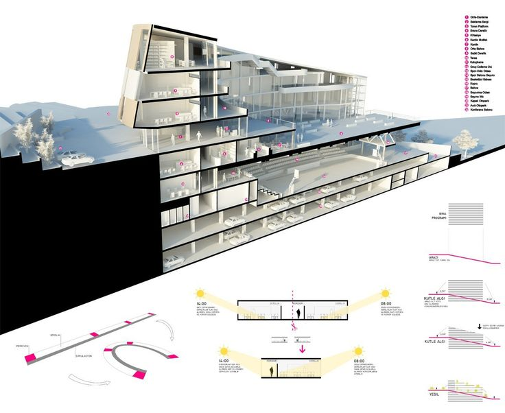 Image 12 of 21 from gallery of Şişli High School Competition Entry / cem kaptan architecture. section perspective
