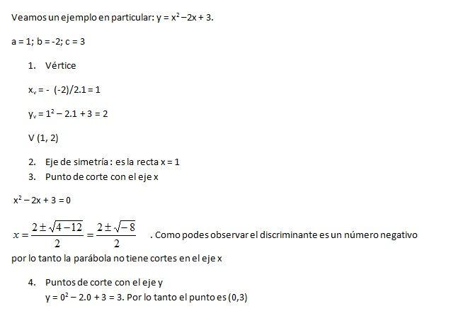 Ejemplos Resueltos | Matemática III
