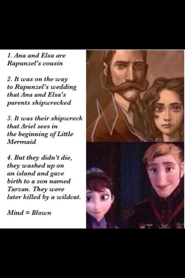 Frozen Disney movie. Mind blown!