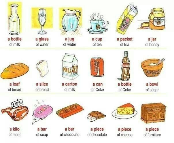 80 best images about Grammar Units on Pinterest | English language ...