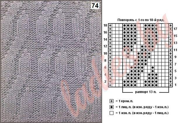 Коллекция узоров с рельефными полосами спицами
