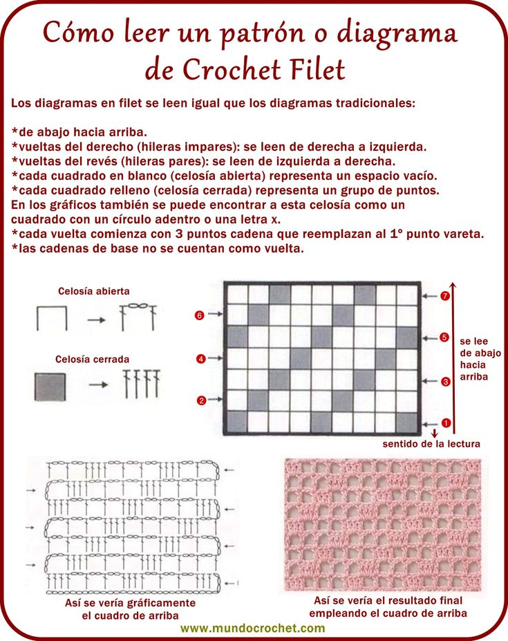 126 best Aprendiendo Crochet - learning crochet images on Pinterest ...