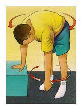 oefeningen impingement
