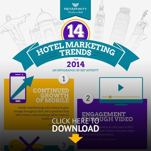 14 Hotel Marketing Trends for 2014