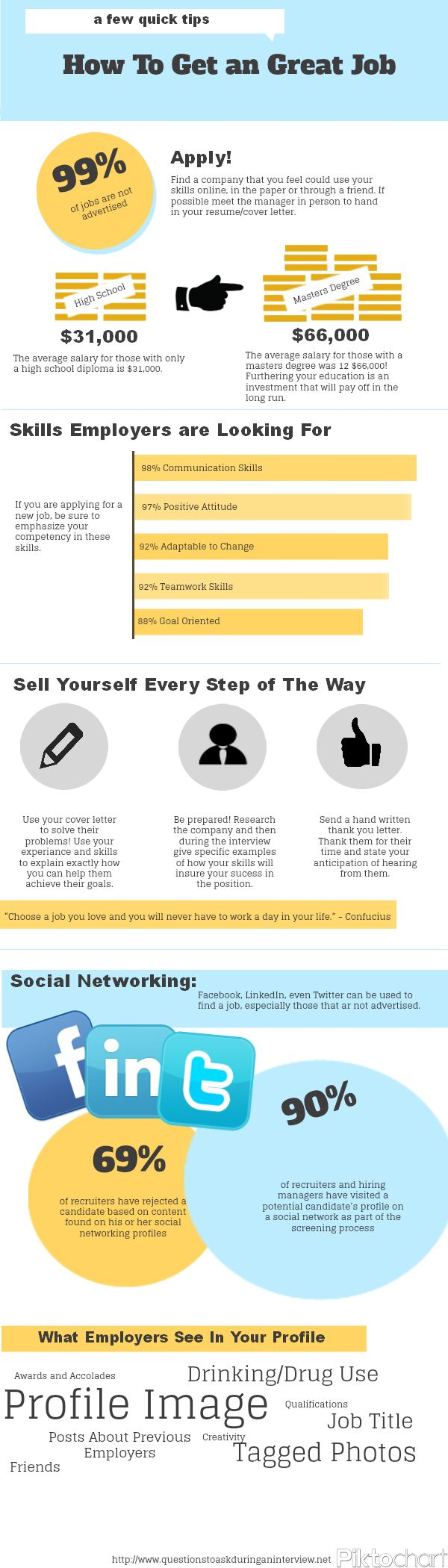 best images about employment interview infographics on how to get a great job
