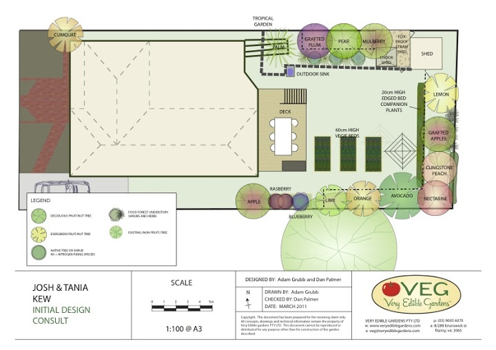 Very Edible Gardens Permaculture Design Examples - Very ...