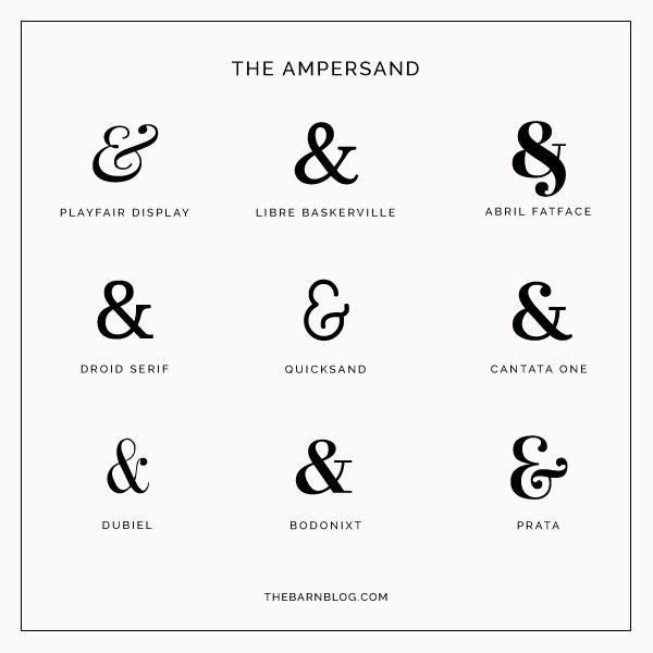 ampersand cheat sheet (for when you're looking for the perfect one)