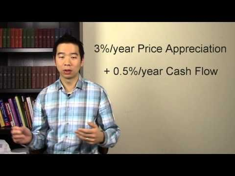 Short Course On Investments Episode 7 - Real Estate