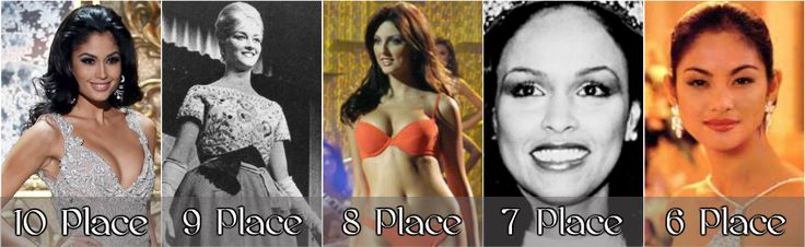 My Lonely Projection: Most Beautiful Miss Universe 1st Runner up, 10th p...