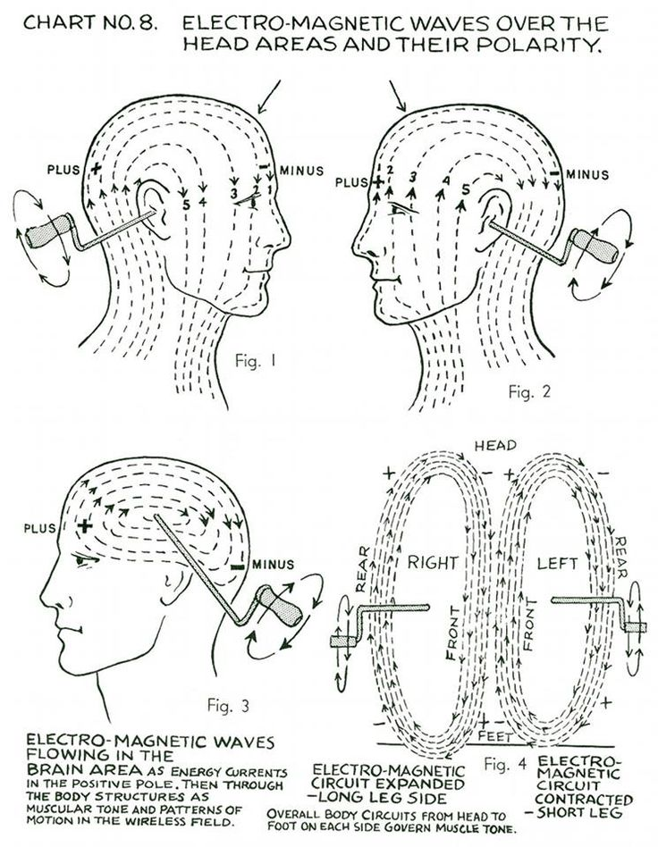 21 best Polarity Therapy images on Pinterest | Massage therapy ...