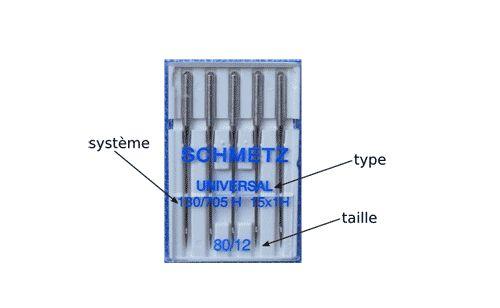 Comment choisir une aiguille de machine à coudre