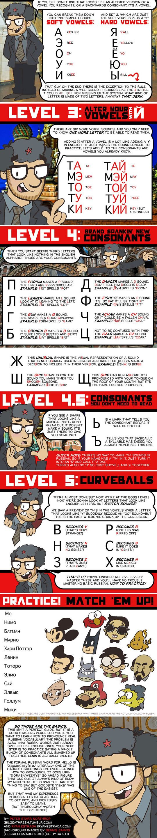 Very Useful Guide
