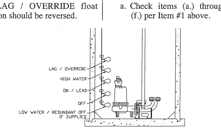 Dwo92zd To Septic Pump Wiring Diagram Outstanding Tank