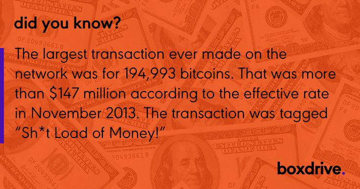 Did you know? #boxdrive #cloud #mining #bitcoin #transaction #earn #money #fact #day#bxd