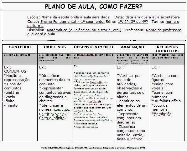 Modelo de um plano de aula de portugues