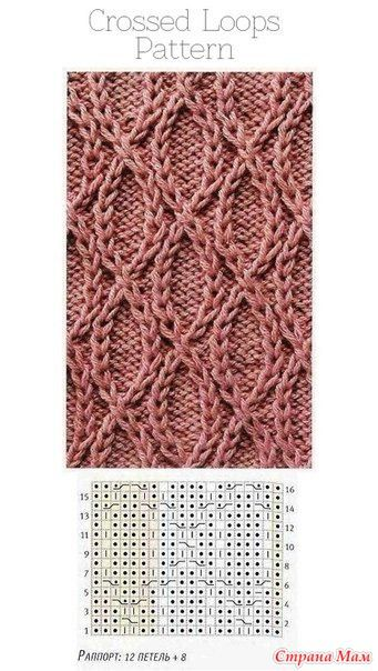 http://www.stranamam.ru/post/7816746/ beautiful pattern of Crossed Loops stitch.  Page is full of other patterns which are very beautiful, but alas no instructions or graphics.  I believe it is a Russian site.