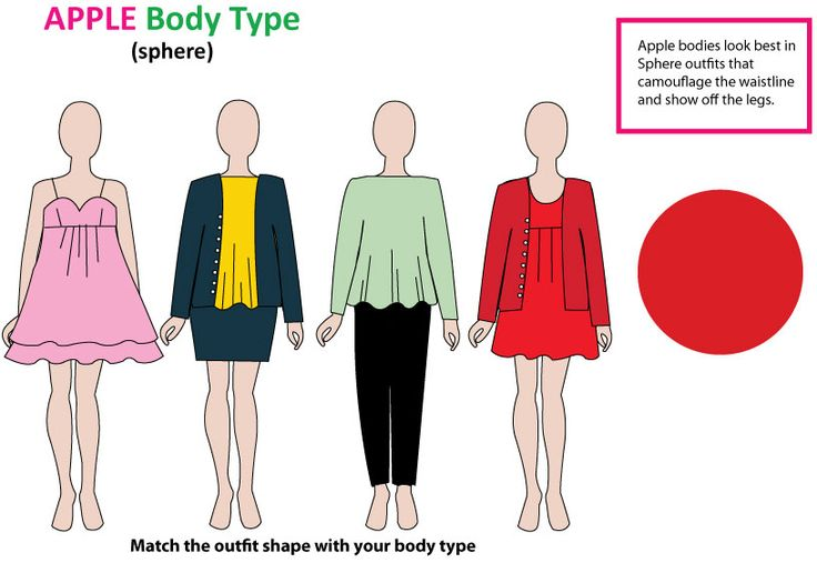 APPLE BODY SHAPE TIPS