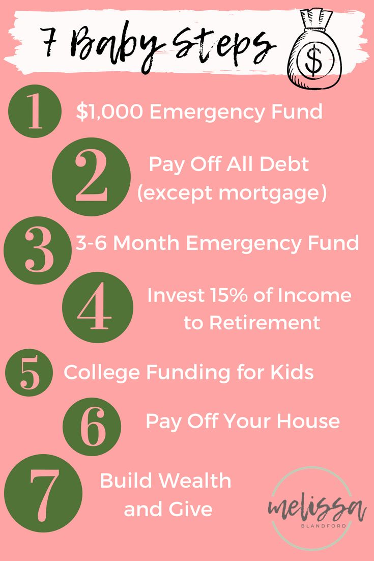 Dave Ramsey's 7 Baby Steps will help you reach…