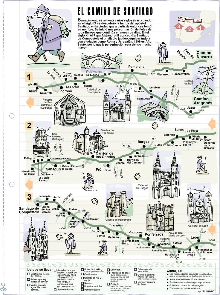 Camino de Santiago. Láminas de El Mundo
