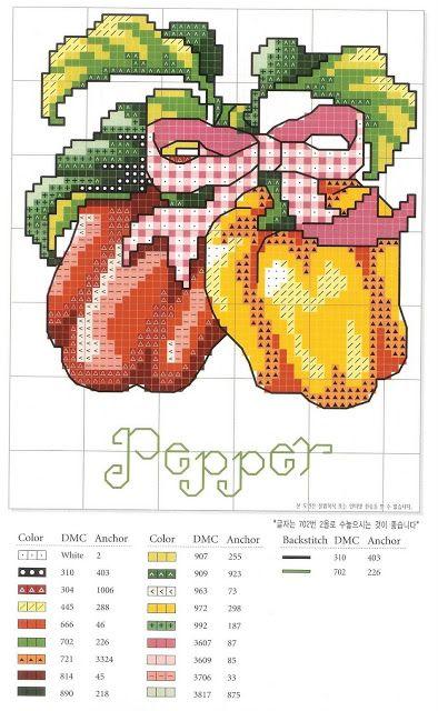 Punto croce - Schemi e Ricami gratuiti: Schema - verdure dell'orto a punto croce