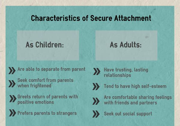 attachment theory on how to raise children Read about the different types of adult attachment styles, and how a parent's  attachment style can affect their child  how have these experiences influenced  your adult personality and your parenting after finishing the adult.