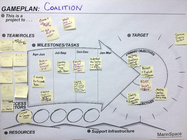 Graphic Gameplan