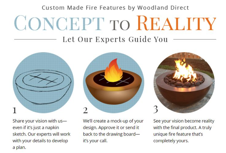 1000+ Images About Fire Pits On Pinterest