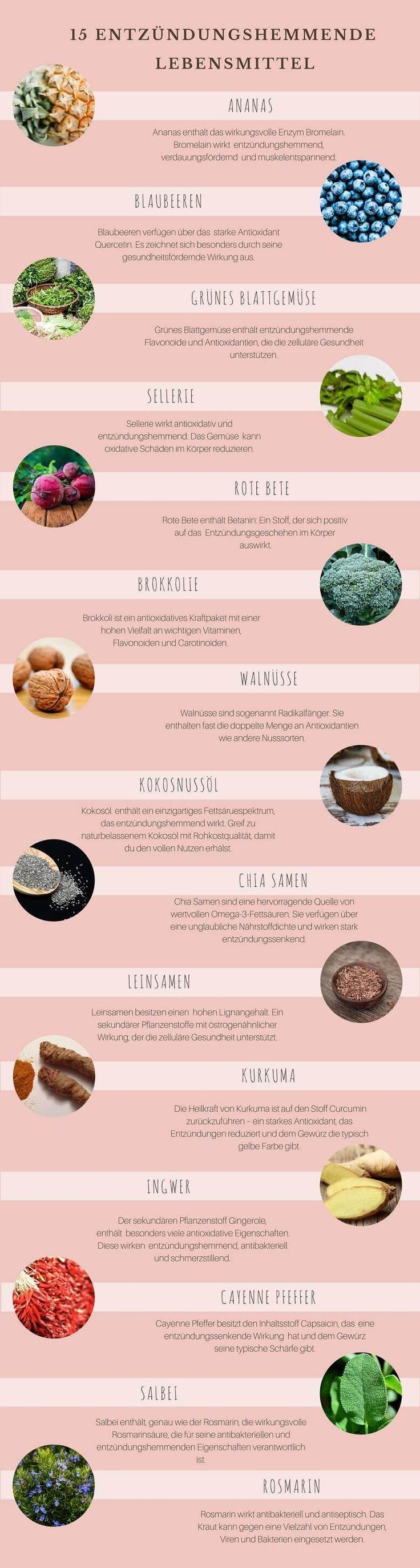 Tabelle entzündungshemmende Lebensmittel