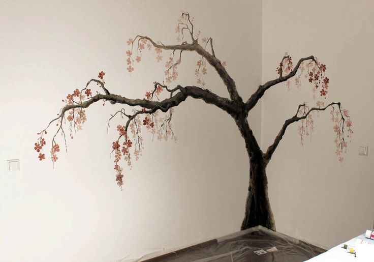 Decorate Your House With The Wall Painting