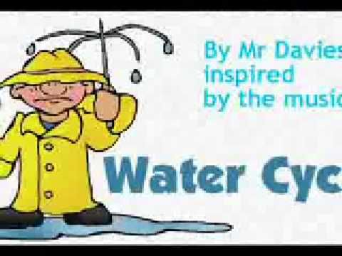 Water cycle song sing dance learn