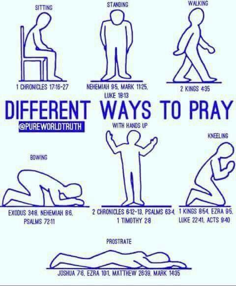 different ways of praying pdf