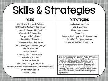 Reading Comprehension Skills & Strategies Posters