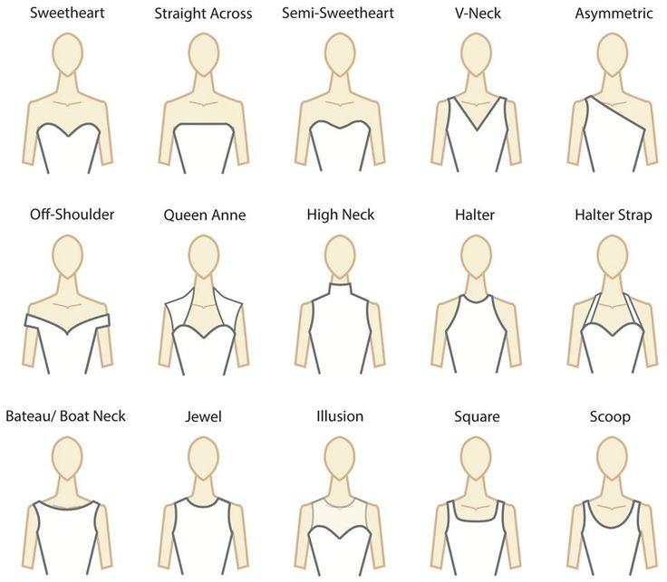Decode the Wedding Dress: Necklines