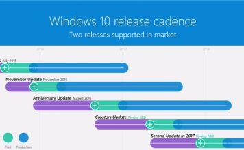 2017 senesinin 2. büyük Windows 10 güncellemesi resmiyete kavuştu