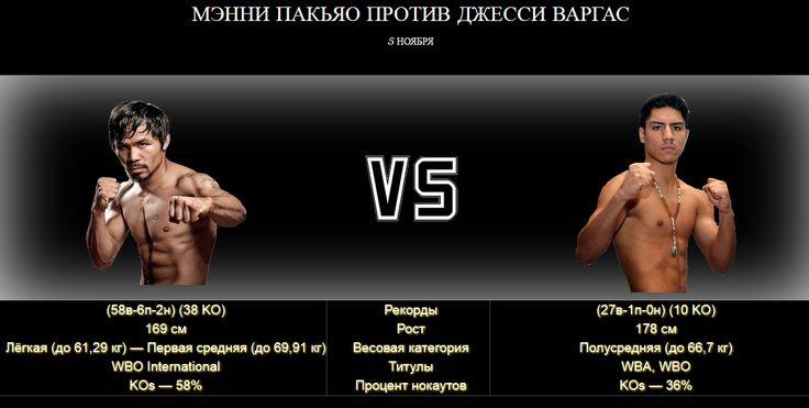 Афиша — 5 ноября 2016 - Бой — Мэнни Пакьяо (58в-6п-2н) (38 KO) против Джесси Варгас (27в-1п-0н) (10 KO) — Emmanuel Dapidran Pacquiao vs Jessie Vargas >>> http://boxinggu.ru/afisha-poedinok-5-noyabrya-2016-emmanuel-dapidran-pacquiao-vs-jessie-vargas