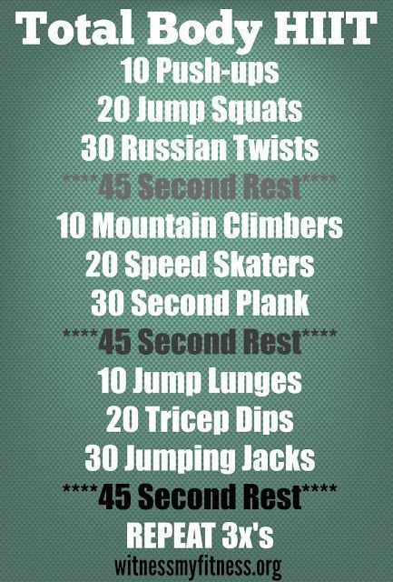 Witness My Fitness: Total Body HIIT Workout
