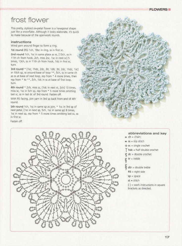 flor crochet ganchillo esquema diagrama patron