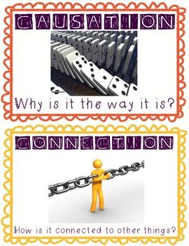 Key Concept Posters (IB: International Baccalaureate)