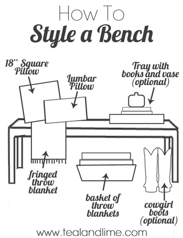 How To Style a Bench: The Formula   www.tealandlime.com