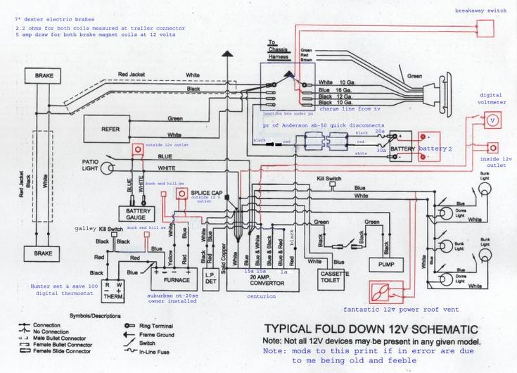 e62062efef374a2702da9d97f270561d pop up camper wiring diagram pop up trailer cable repair \u2022 free Fleetwood RV Electrical Wiring Diagram at bayanpartner.co